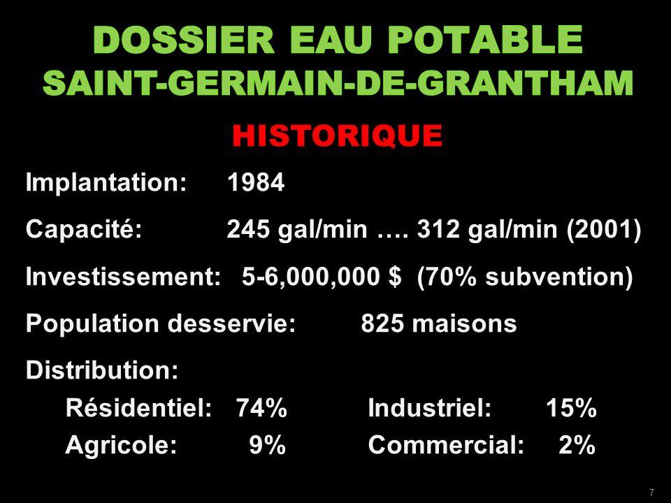 HISTORIQUE Implantation:1984 Capacité: 245 gal/min ….