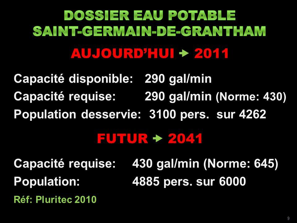 AUJOURDHUI 2011 Capacité disponible: 290 gal/min Capacité requise: 290 gal/min (Norme: 430) Population desservie: 3100 pers.