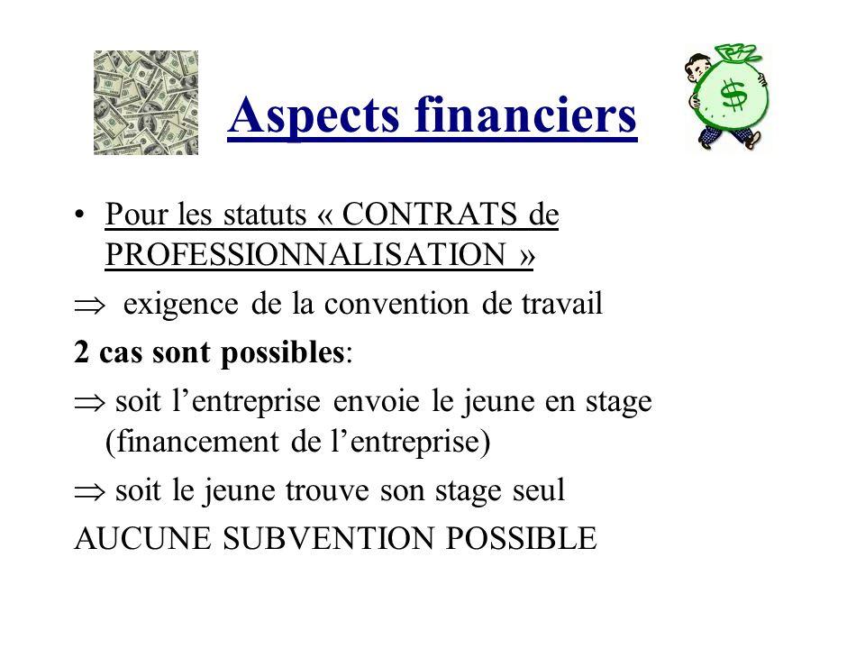 Aspects financiers Pour les statuts « CONTRATS de PROFESSIONNALISATION » exigence de la convention de travail 2 cas sont possibles: soit lentreprise e