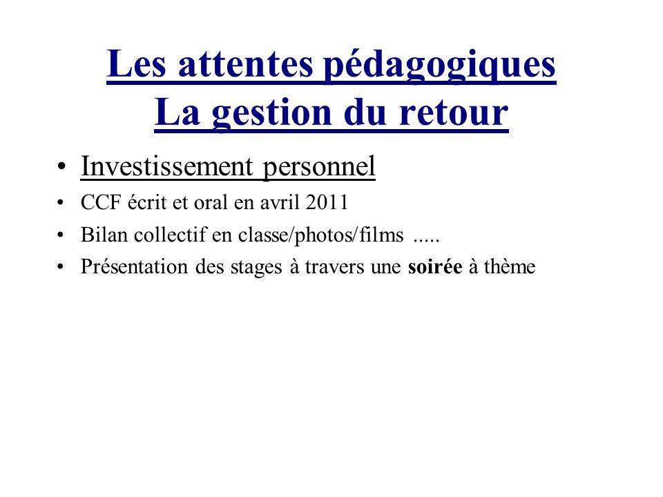 Les attentes pédagogiques La gestion du retour Investissement personnel CCF écrit et oral en avril 2011 Bilan collectif en classe/photos/films..... Pr