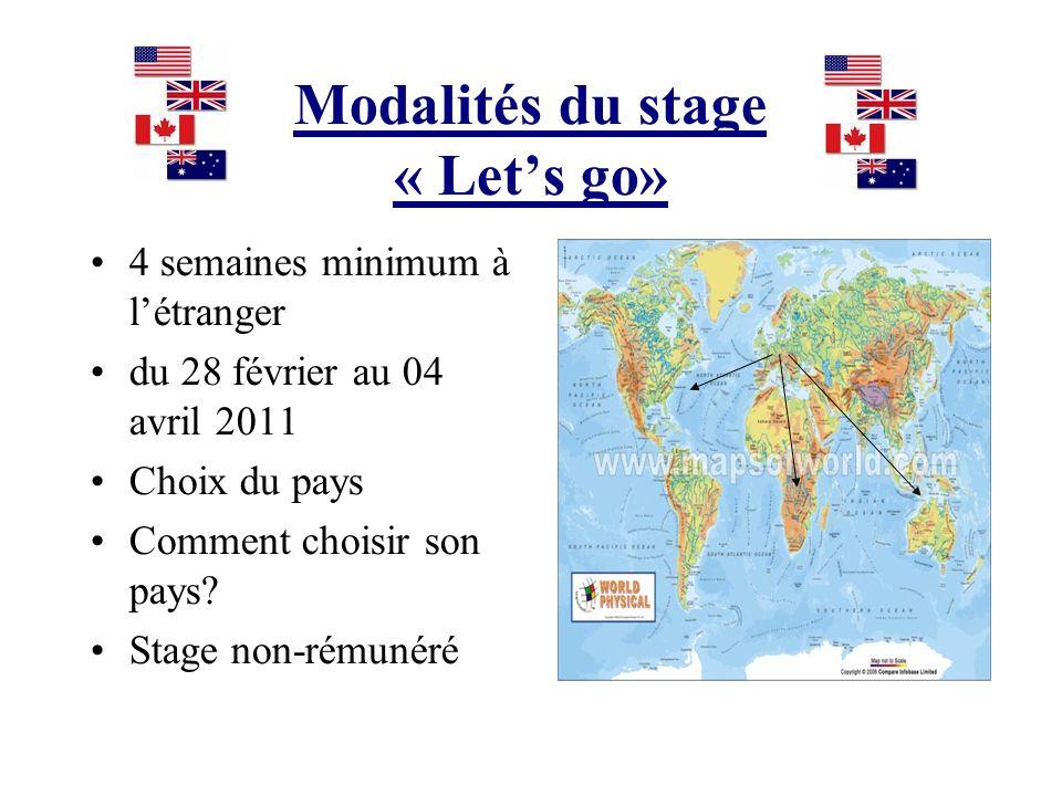 Modalités du stage « Lets go» 4 semaines minimum à létranger du 28 février au 04 avril 2011 Choix du pays Comment choisir son pays? Stage non-rémunéré