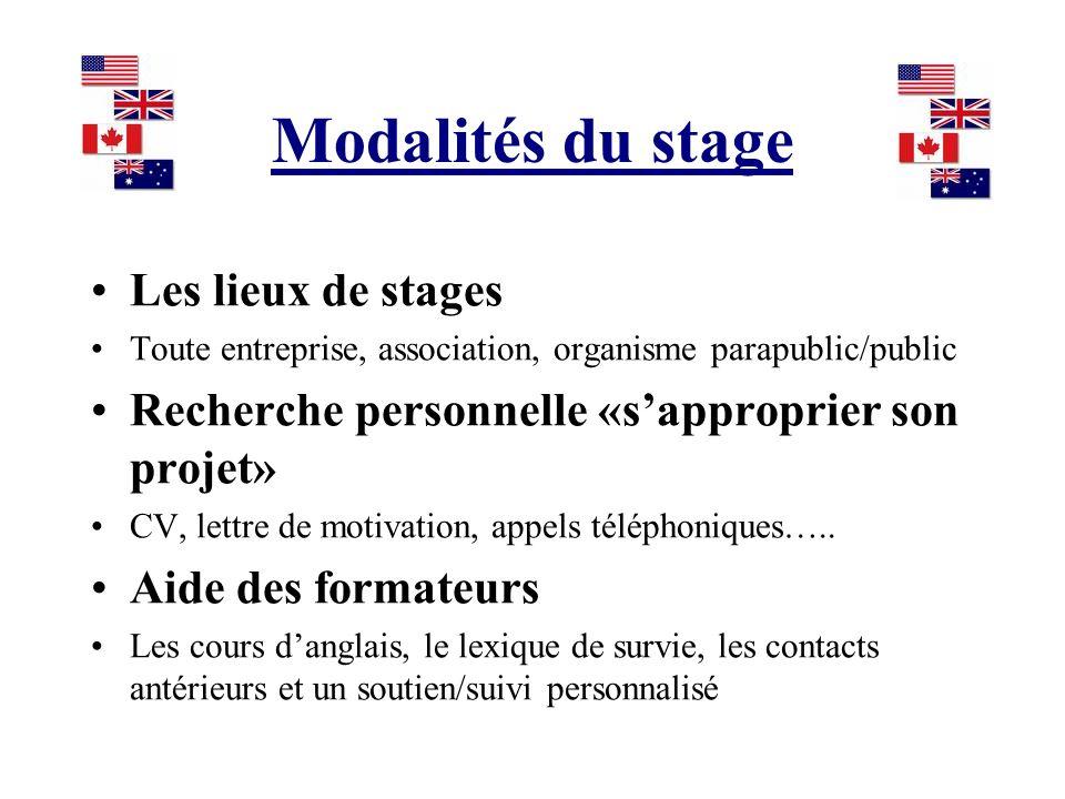 Modalités du stage Les lieux de stages Toute entreprise, association, organisme parapublic/public Recherche personnelle «sapproprier son projet» CV, l