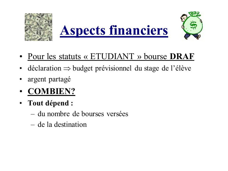 Aspects financiers Pour les statuts « ETUDIANT » bourse DRAF déclaration budget prévisionnel du stage de lélève argent partagé COMBIEN? Tout dépend :