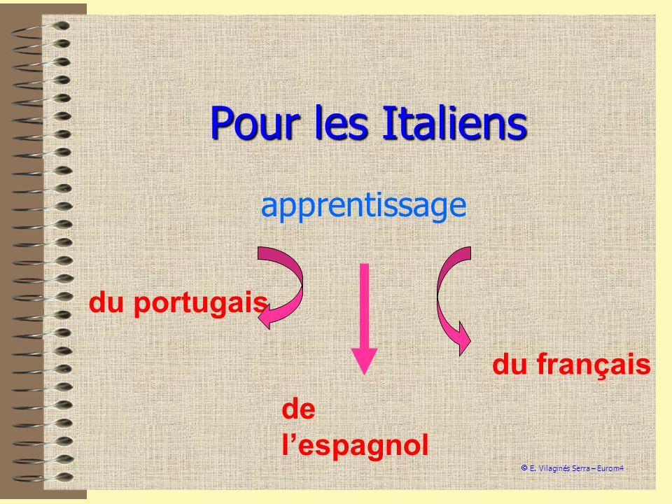 Pour les Italiens apprentissage du portugais de lespagnol du français E. Vilaginés Serra – Eurom4