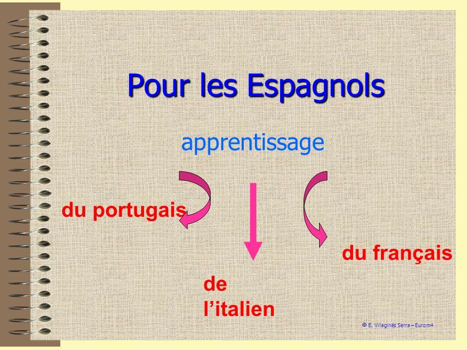 Pour les Espagnols apprentissage du portugais de litalien du français E. Vilaginés Serra – Eurom4