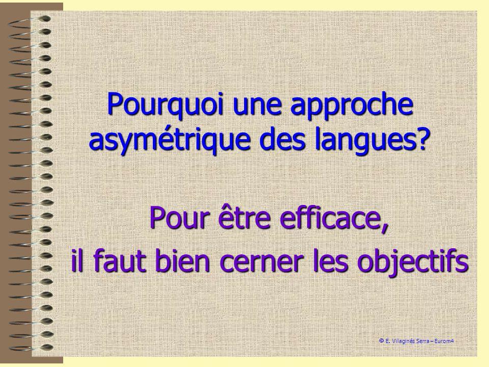 Pourquoi une approche asymétrique des langues? E. Vilaginés Serra – Eurom4 Pour être efficace, il faut bien cerner les objectifs