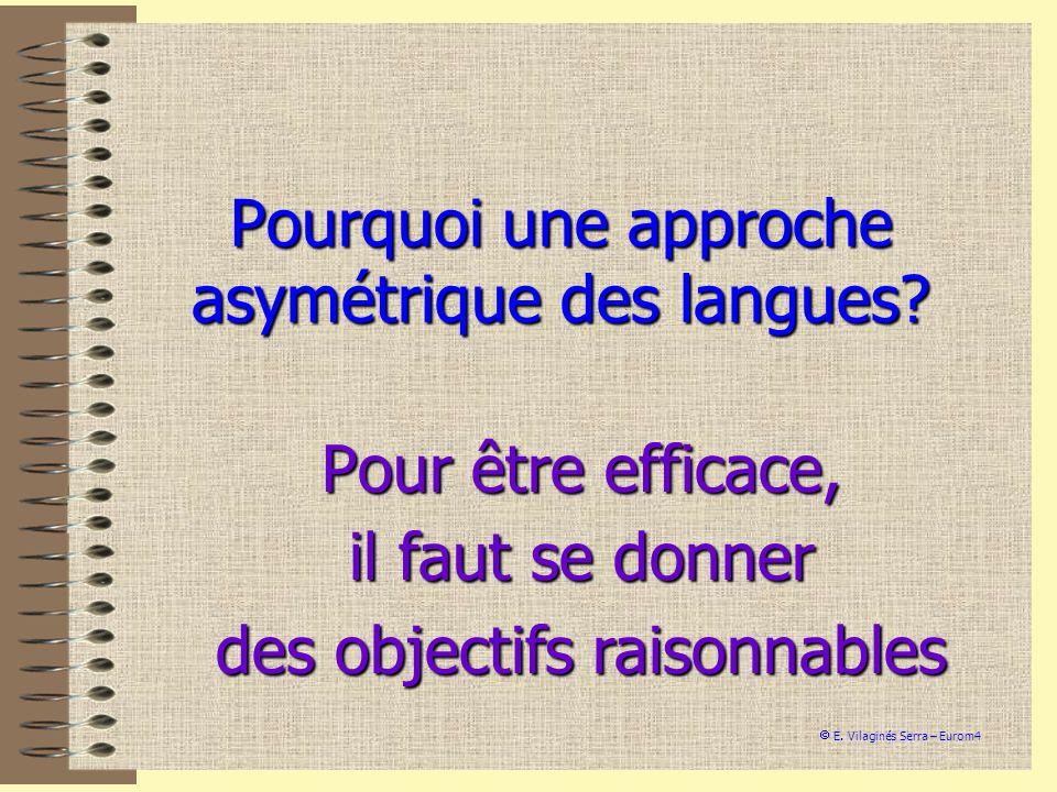 Pourquoi une approche asymétrique des langues? E. Vilaginés Serra – Eurom4 Pour être efficace, il faut se donner des objectifs raisonnables