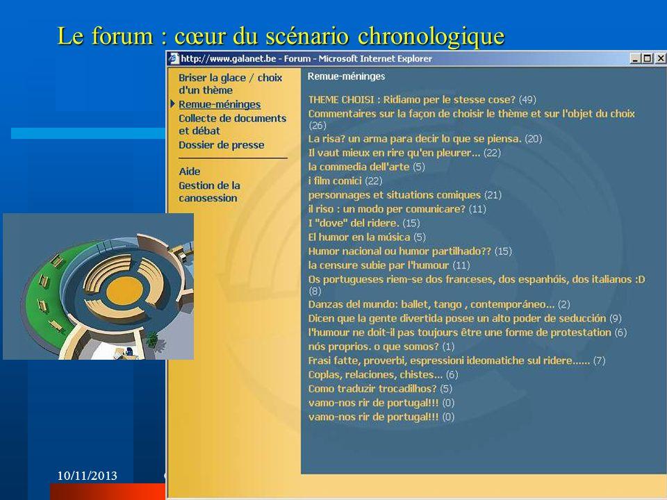 10/11/2013C. Degache - Lidilem - Université Stendhal Grenoble319 Le forum : cœur du scénario chronologique