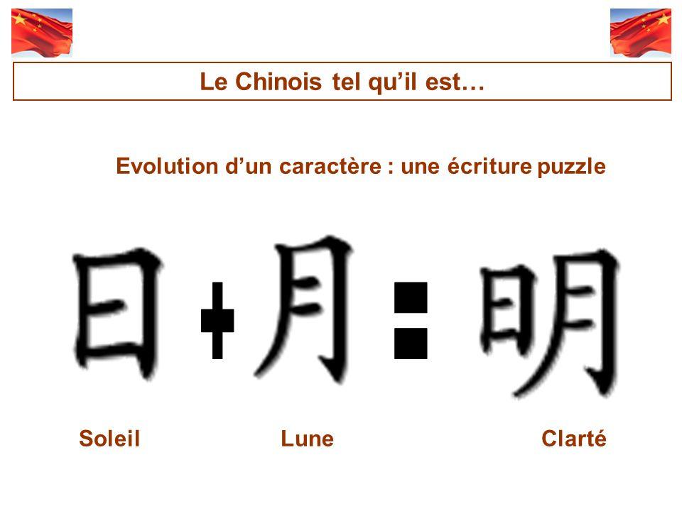Evolution dun caractère : une écriture puzzle Soleil Lune Clarté Le Chinois tel quil est…