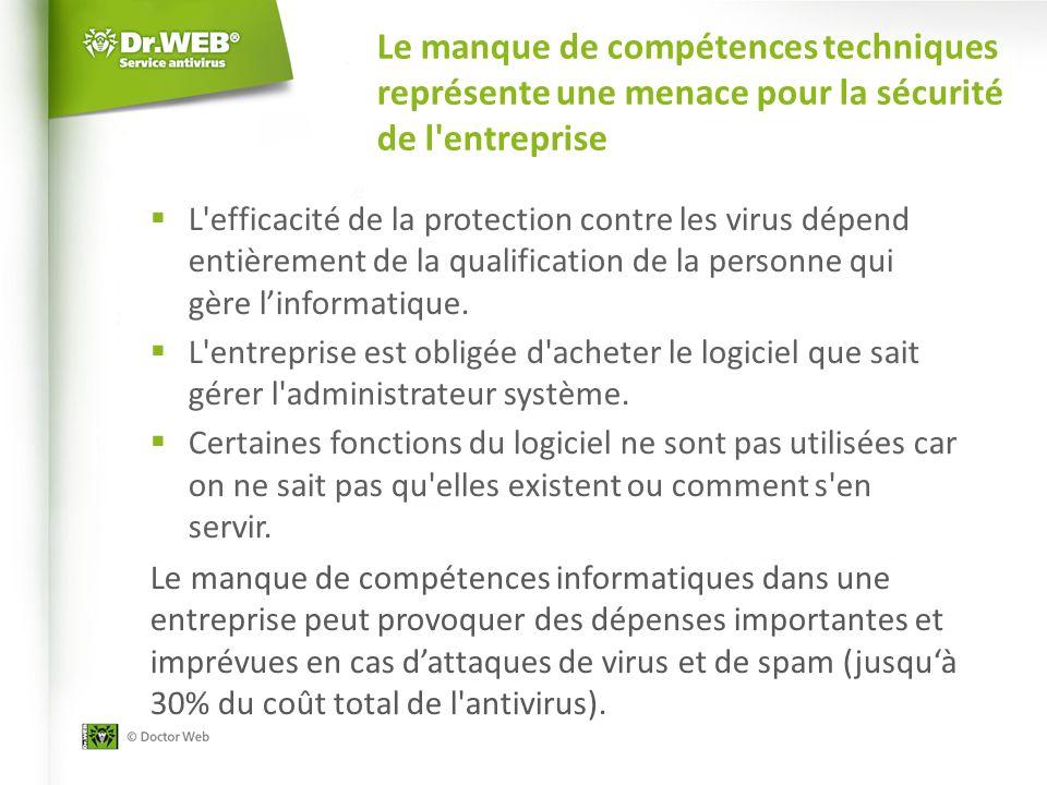 Le manque de compétences techniques représente une menace pour la sécurité de l entreprise Le manque de compétences informatiques dans une entreprise peut provoquer des dépenses importantes et imprévues en cas dattaques de virus et de spam (jusquà 30% du coût total de l antivirus).