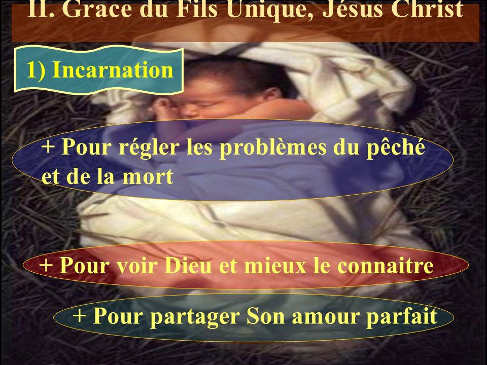 1) Incarnation II. Grace du Fils Unique, Jésus Christ + Pour régler les problèmes du pêché et de la mort + Pour voir Dieu et mieux le connaitre + Pour
