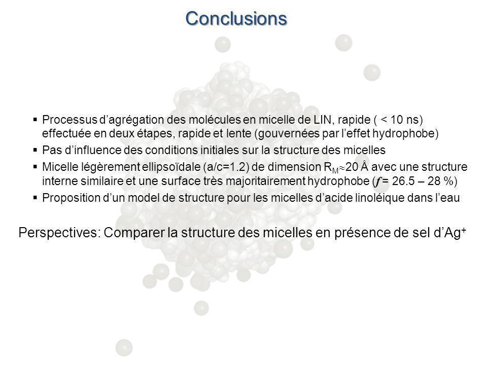 Conclusions Processus dagrégation des molécules en micelle de LIN, rapide ( < 10 ns) effectuée en deux étapes, rapide et lente (gouvernées par leffet