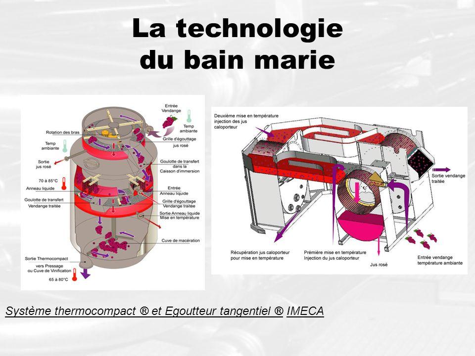 La technologie du bain marie Système thermocompact ® et Egoutteur tangentiel ® IMECA