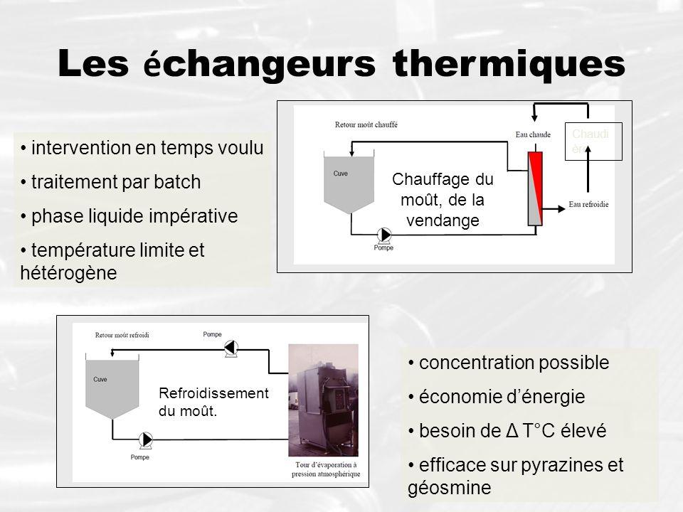 Les é changeurs thermiques Chaudi ère Chauffage du moût, de la vendange Refroidissement du moût. intervention en temps voulu traitement par batch phas