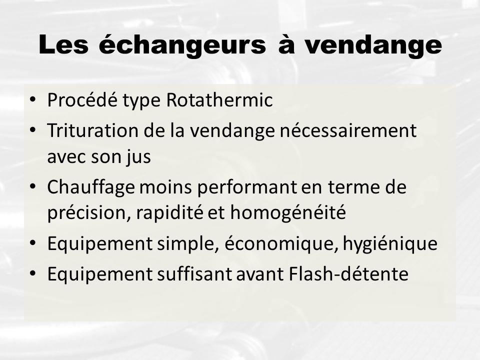 Les échangeurs à vendange Procédé type Rotathermic Trituration de la vendange nécessairement avec son jus Chauffage moins performant en terme de préci