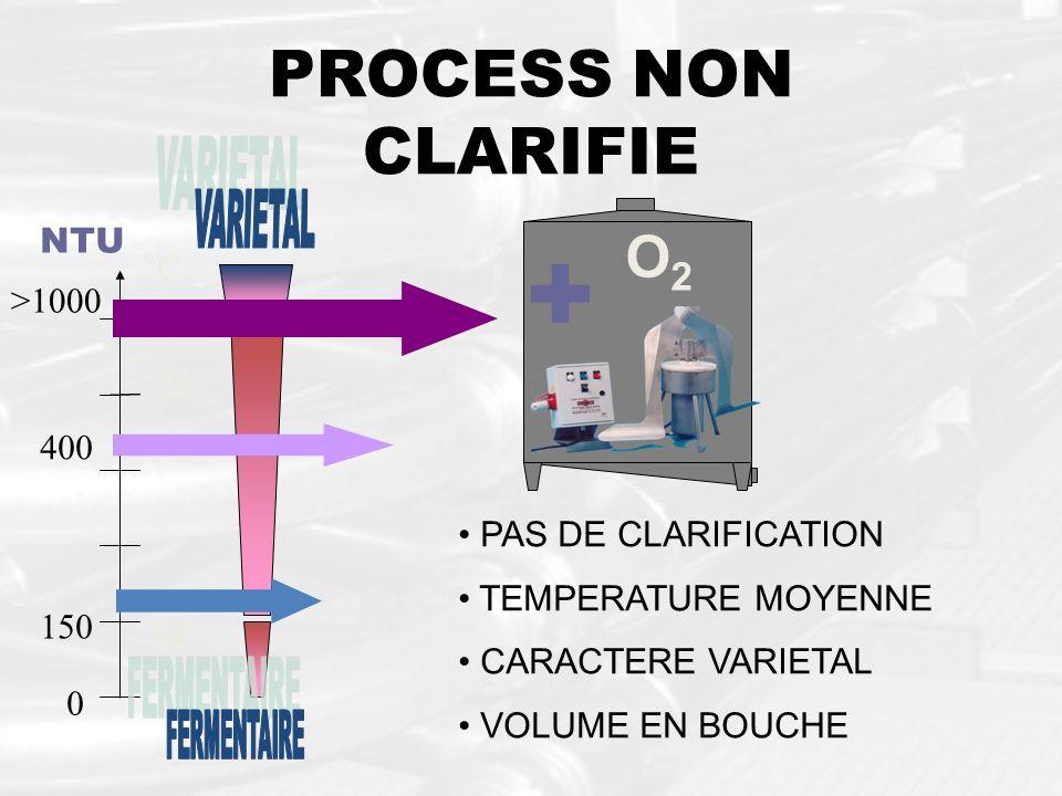 0 NTU 150 °C 400 18 23 PROCESS NON CLARIFIE >1000 O2O2 PAS DE CLARIFICATION TEMPERATURE MOYENNE CARACTERE VARIETAL VOLUME EN BOUCHE