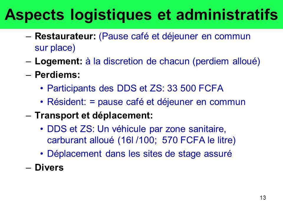 13 Aspects logistiques et administratifs –Restaurateur: (Pause café et déjeuner en commun sur place) –Logement: à la discretion de chacun (perdiem all