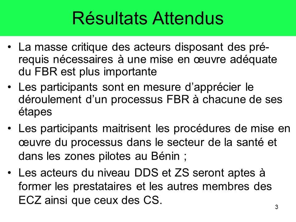 3 Résultats Attendus La masse critique des acteurs disposant des pré- requis nécessaires à une mise en œuvre adéquate du FBR est plus importante Les p