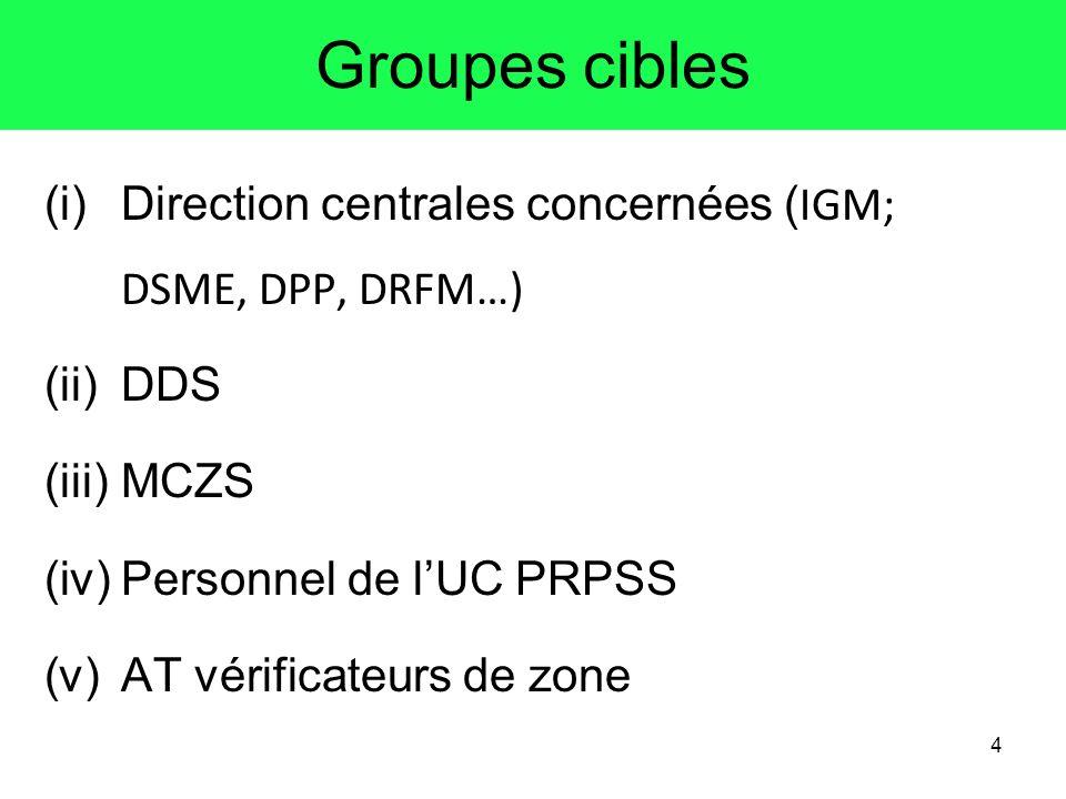 4 Groupes cibles (i)Direction centrales concernées ( IGM; DSME, DPP, DRFM…) (ii)DDS (iii)MCZS (iv)Personnel de lUC PRPSS (v)AT vérificateurs de zone