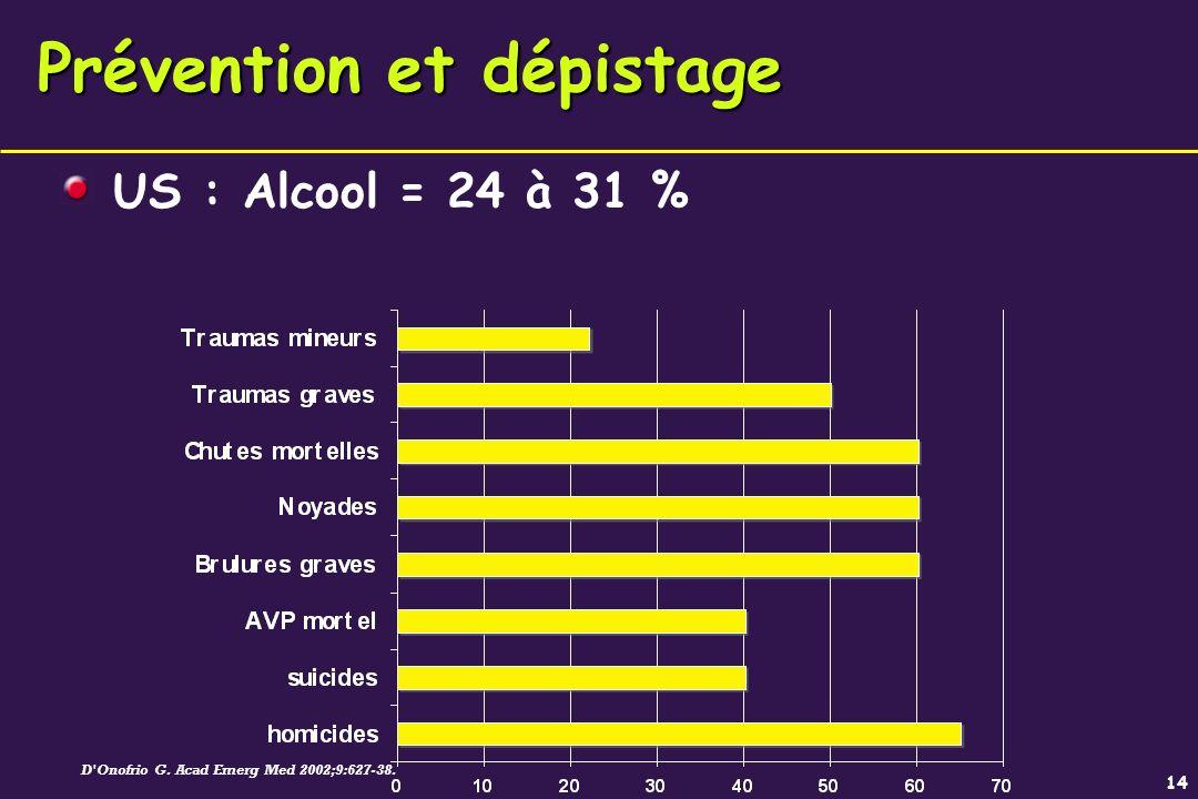 14 US : Alcool = 24 à 31 % D'Onofrio G. Acad Emerg Med 2002;9:627-38. Prévention et dépistage