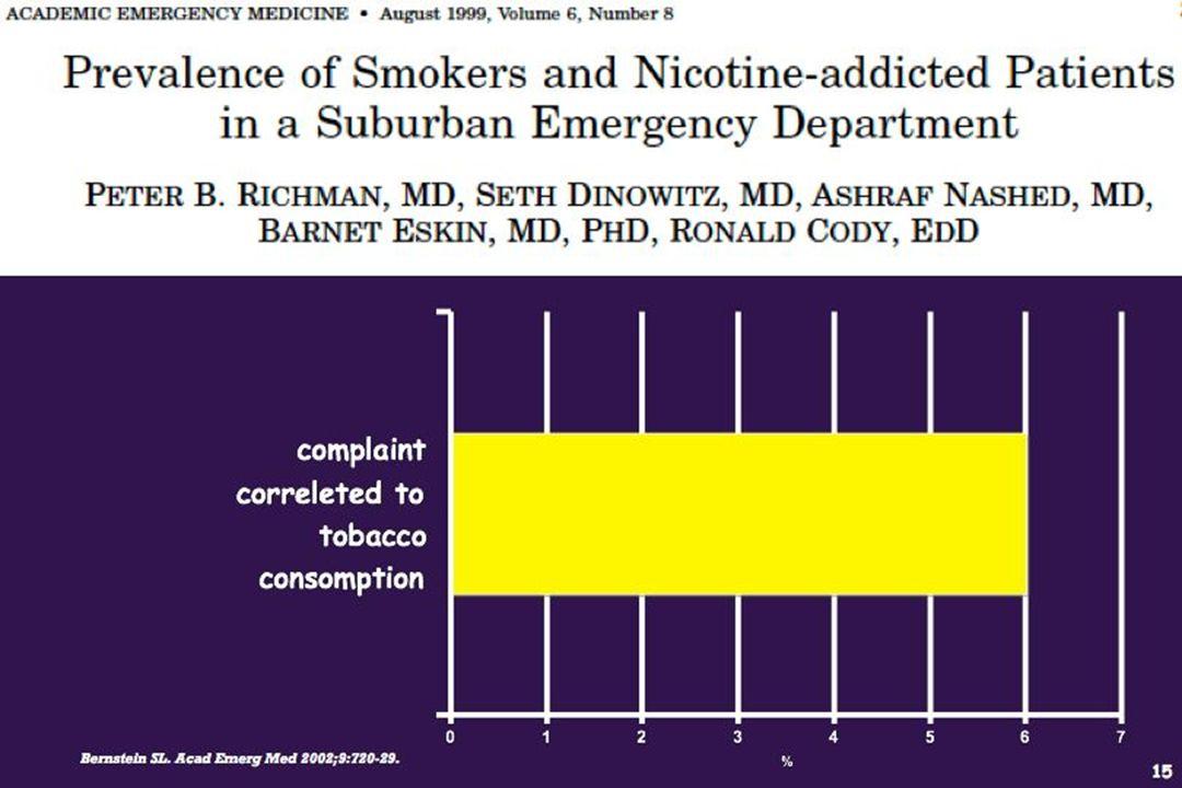 17 Tobacco : 17 randomized studies ; 3 cohorts Bernstein SL.