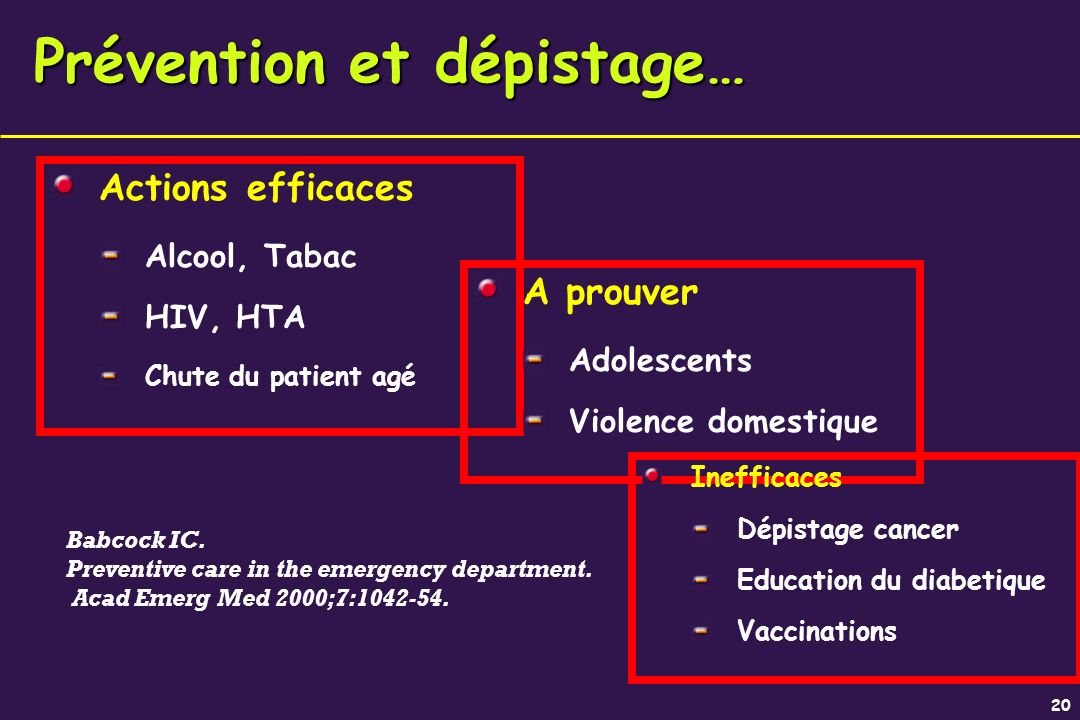20 Actions efficaces Alcool, Tabac HIV, HTA Chute du patient agé Babcock IC. Preventive care in the emergency department. Acad Emerg Med 2000;7:1042-5