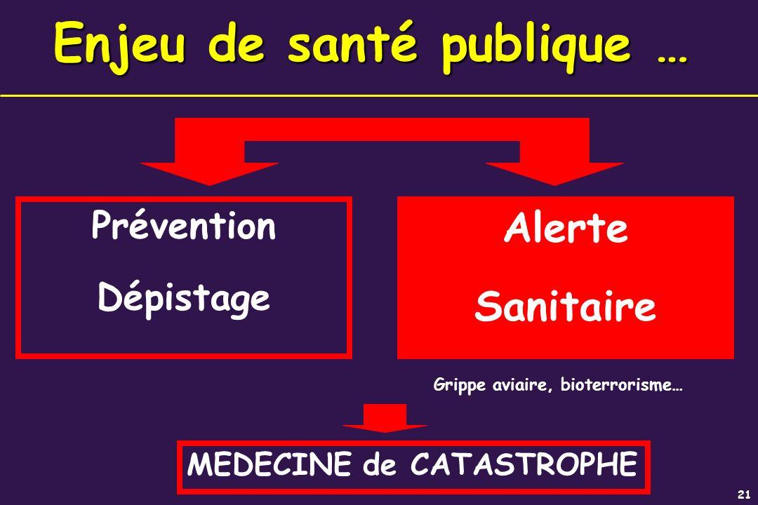 21 Enjeu de santé publique … Prévention Dépistage Alerte Sanitaire Grippe aviaire, bioterrorisme… MEDECINE de CATASTROPHE