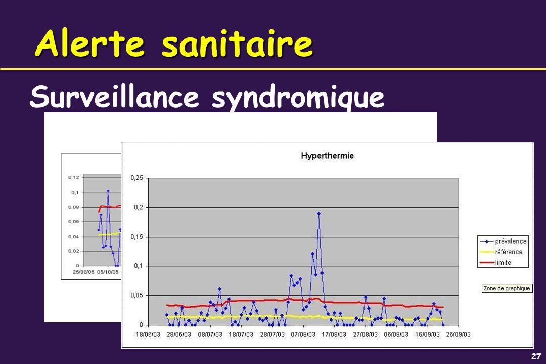 27 Alerte sanitaire Surveillance syndromique