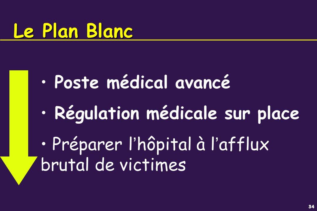 34 Le Plan Blanc Poste médical avancé Régulation médicale sur place Préparer lhôpital à l afflux brutal de victimes