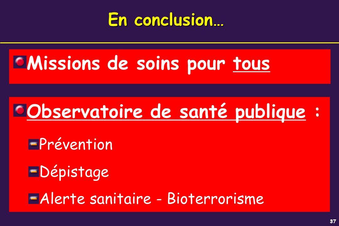 37 En conclusion… Missions de soins pour tous Observatoire de santé publique : Prévention Dépistage Alerte sanitaire - Bioterrorisme