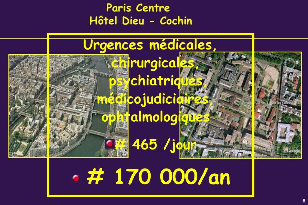 8 Urgences médicales, chirurgicales, psychiatriques, médicojudiciaires, ophtalmologiques # 465 /jour # 170 000/an