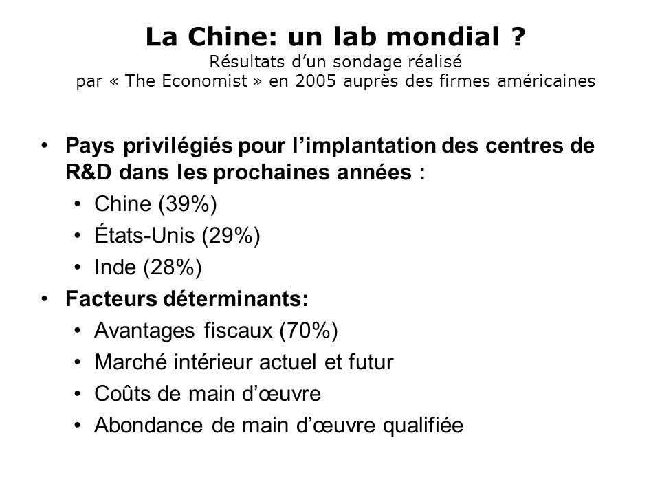 La Chine va rester le géant des produits manufacturiers Source: Global Insight Inc
