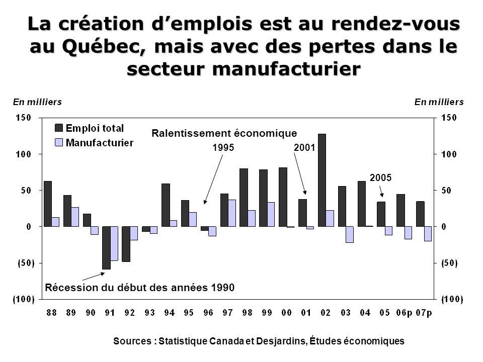 Les entreprises québécoises face à lémergence des pays asiatiques: quel positionnement et quelles stratégies?