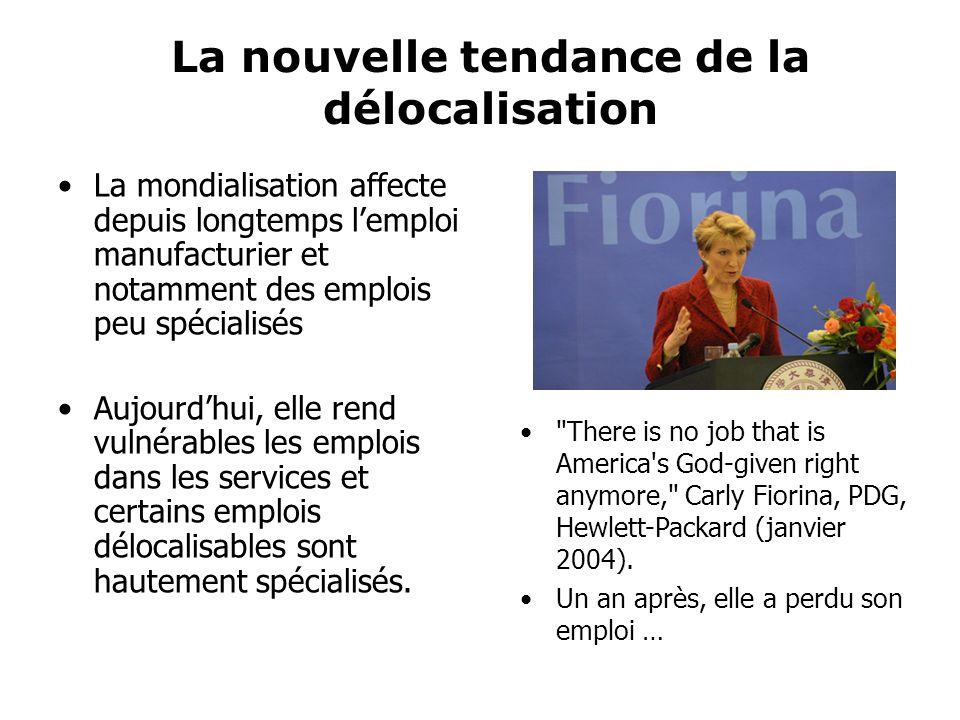 Évolution des emplois dans le secteur manufacturier au Québec en 2005 Source : Statistique Canada Aliments et boissons-9 700 Plastique et caoutchouc +9 000 Vêtements-10 800 Première trans.