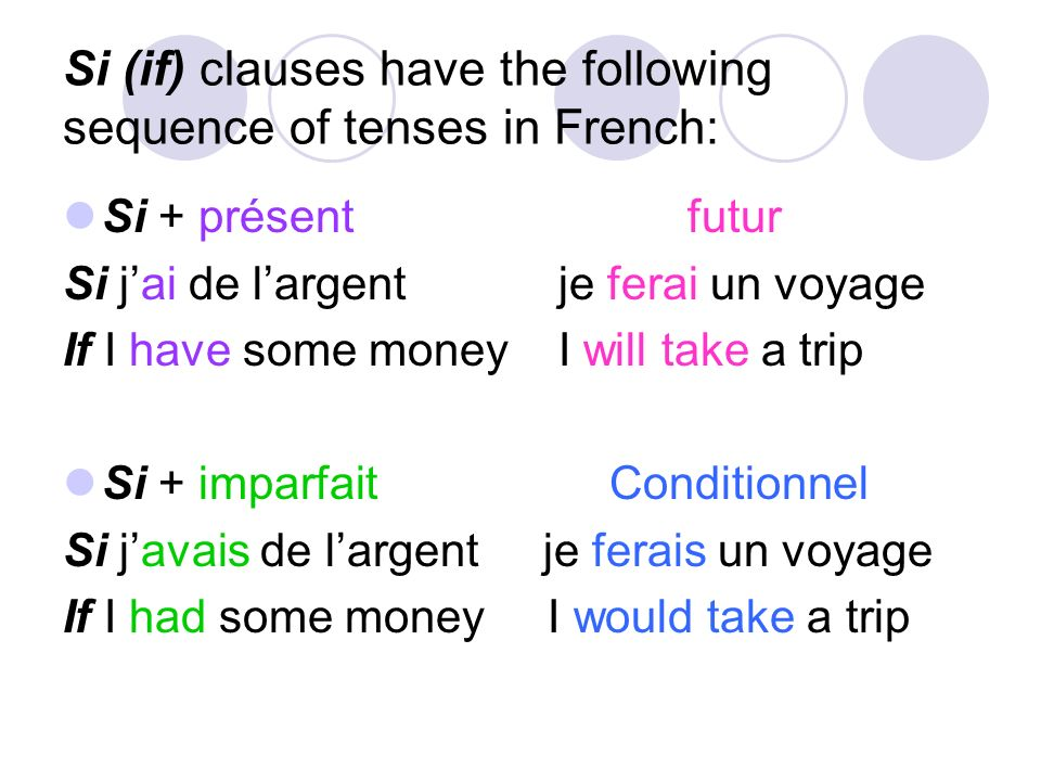 Si (if) clauses have the following sequence of tenses in French: Si + présentfutur Si jai de largent je ferai un voyage If I have some money I will ta