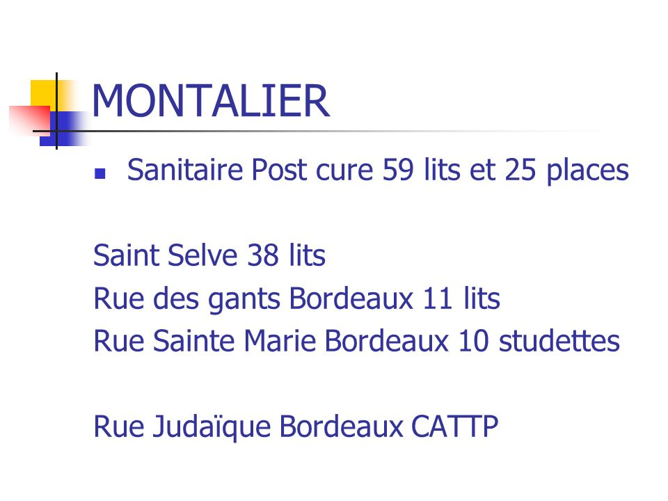 MONTALIER Sanitaire Post cure 59 lits et 25 places Saint Selve 38 lits Rue des gants Bordeaux 11 lits Rue Sainte Marie Bordeaux 10 studettes Rue Judaï
