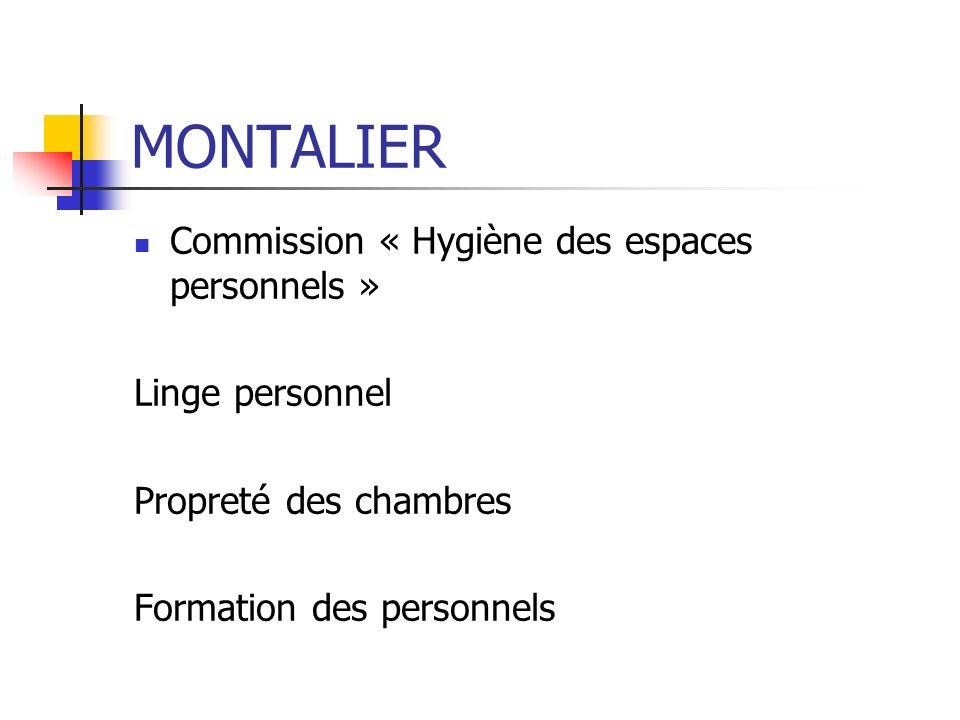 MONTALIER Commission « Hygiène des espaces personnels » Linge personnel Propreté des chambres Formation des personnels