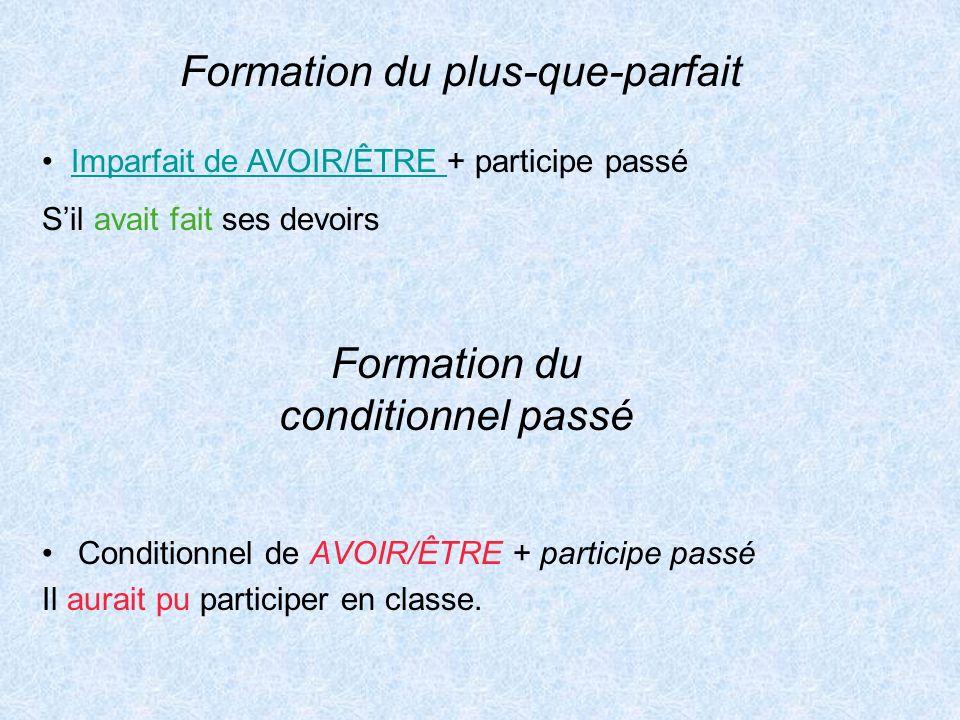 Formation du conditionnel passé Conditionnel de AVOIR/ÊTRE + participe passé Il aurait pu participer en classe. Formation du plus-que-parfait Imparfai