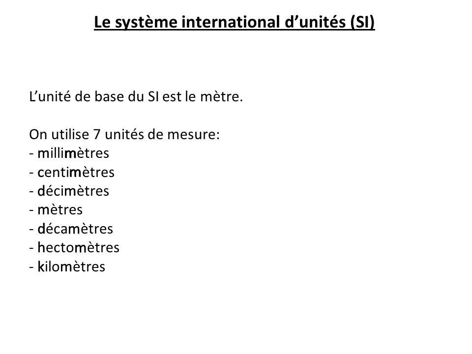 Le système international dunités (SI) Lunité de base du SI est le mètre. On utilise 7 unités de mesure: - millimètres - centimètres - décimètres - mèt