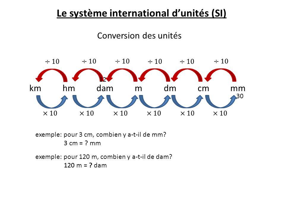 Le système international dunités (SI) km hm dam m dm cm mm Conversion des unités exemple: pour 3 cm, combien y a-t-il de mm? 3 cm = ? mm 3 ? 30 exempl