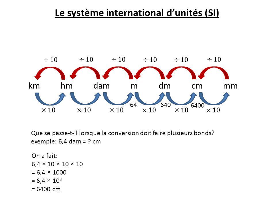 Le système international dunités (SI) km hm dam m dm cm mm Que se passe-t-il lorsque la conversion doit faire plusieurs bonds? exemple: 6,4 dam = ? cm