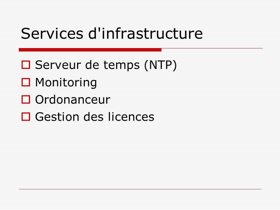 Services d'infrastructure Serveur de temps (NTP) Monitoring Ordonanceur Gestion des licences