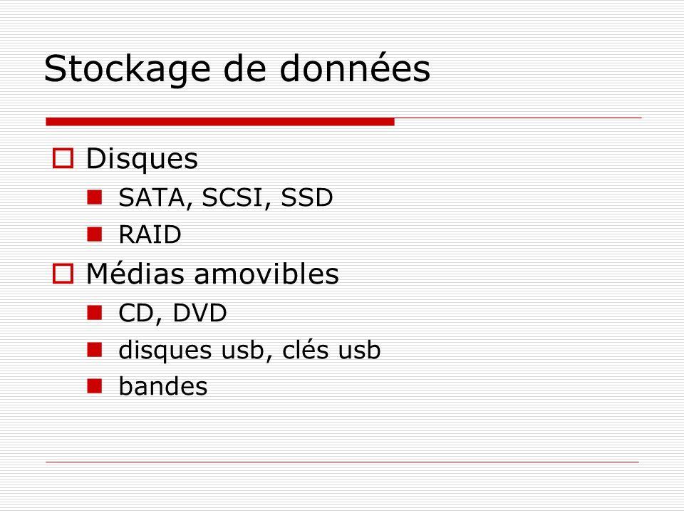 Stockage de données Disques SATA, SCSI, SSD RAID Médias amovibles CD, DVD disques usb, clés usb bandes