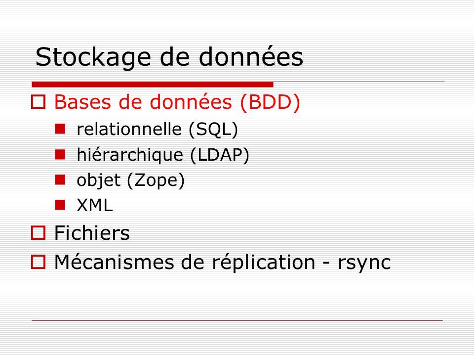 Stockage de données Bases de données (BDD) relationnelle (SQL) hiérarchique (LDAP) objet (Zope) XML Fichiers Mécanismes de réplication - rsync