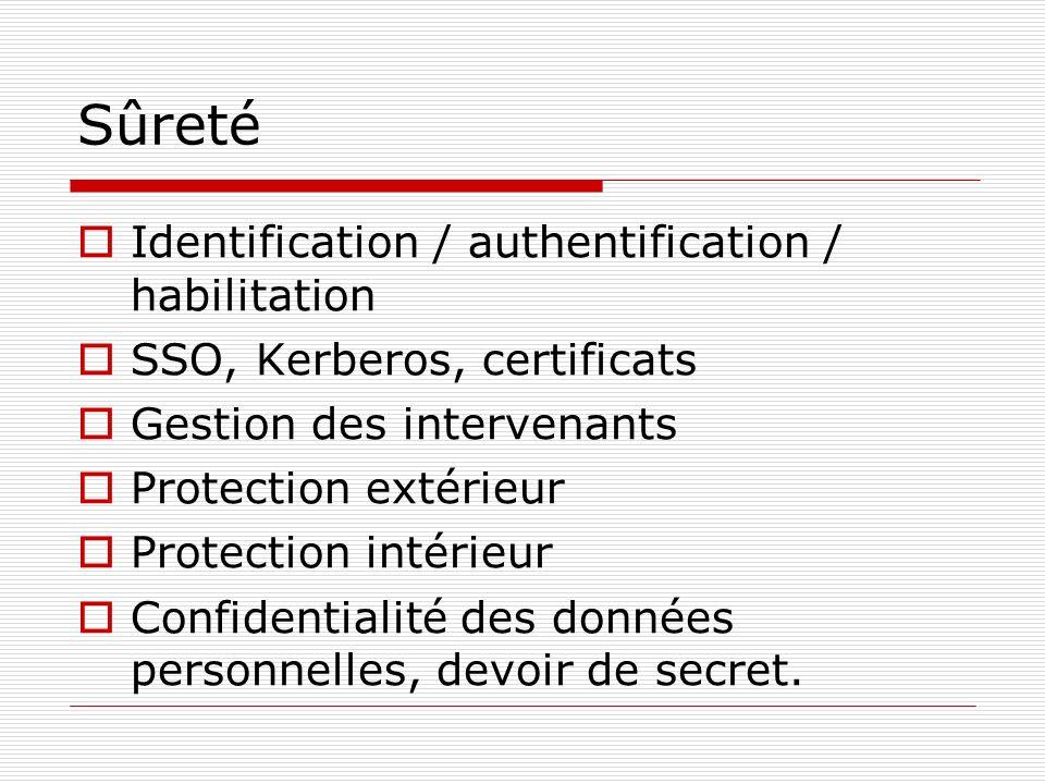 Sûreté Identification / authentification / habilitation SSO, Kerberos, certificats Gestion des intervenants Protection extérieur Protection intérieur