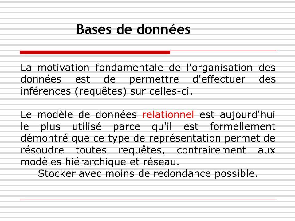 La motivation fondamentale de l'organisation des données est de permettre d'effectuer des inférences (requêtes) sur celles-ci. Le modèle de données re