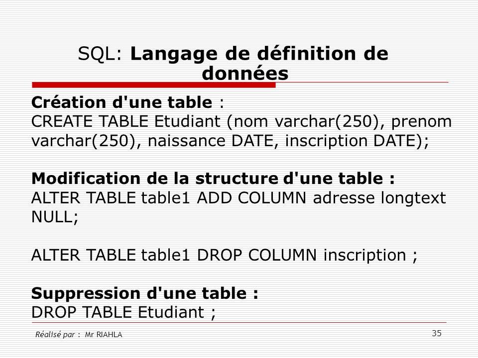35 SQL: Langage de définition de données Réalisé par : Mr RIAHLA Création d'une table : CREATE TABLE Etudiant (nom varchar(250), prenom varchar(250),