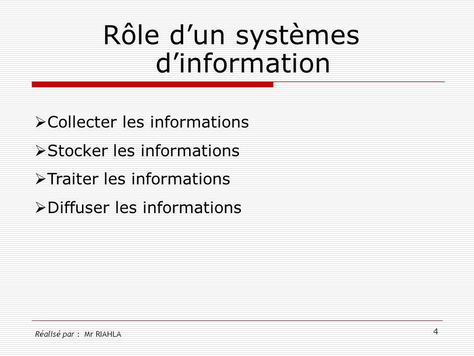 4 Rôle dun systèmes dinformation Collecter les informations Stocker les informations Traiter les informations Diffuser les informations Réalisé par :