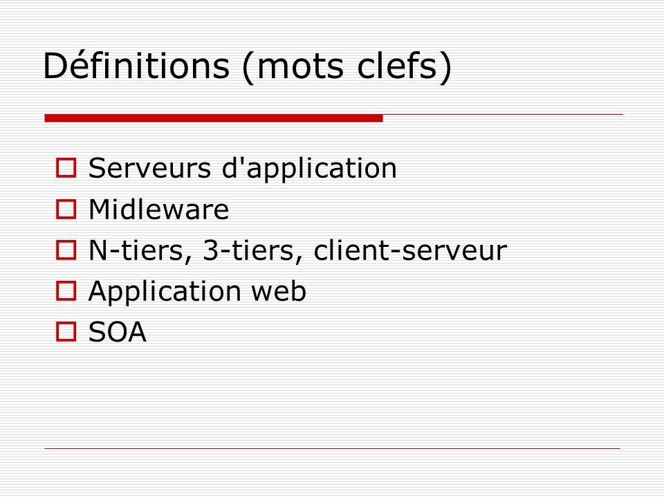 Définitions (mots clefs) Serveurs d'application Midleware N-tiers, 3-tiers, client-serveur Application web SOA