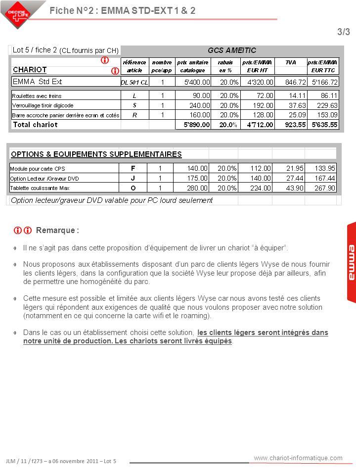 www.chariot-informatique.com JLM / 11 / f273 – a 06 novembre 2011 – Lot 5 Fiche N°2 : EMMA STD-EXT 1 & 2 3/3 Remarque : Il ne sagit pas dans cette pro